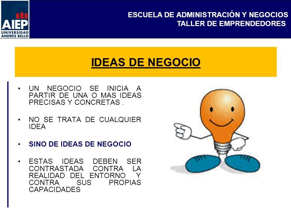 IDEAS DE NEGOCIO UN NEGOCIO SE INICIA A PARTIR DE UNA O MAS IDEAS PRECISAS Y CONCRETAS . NO SE TRATA DE CUALQUIER IDEA.