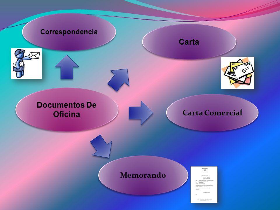 Correspondencia Carta Documentos De Oficina Carta Comercial Memorando