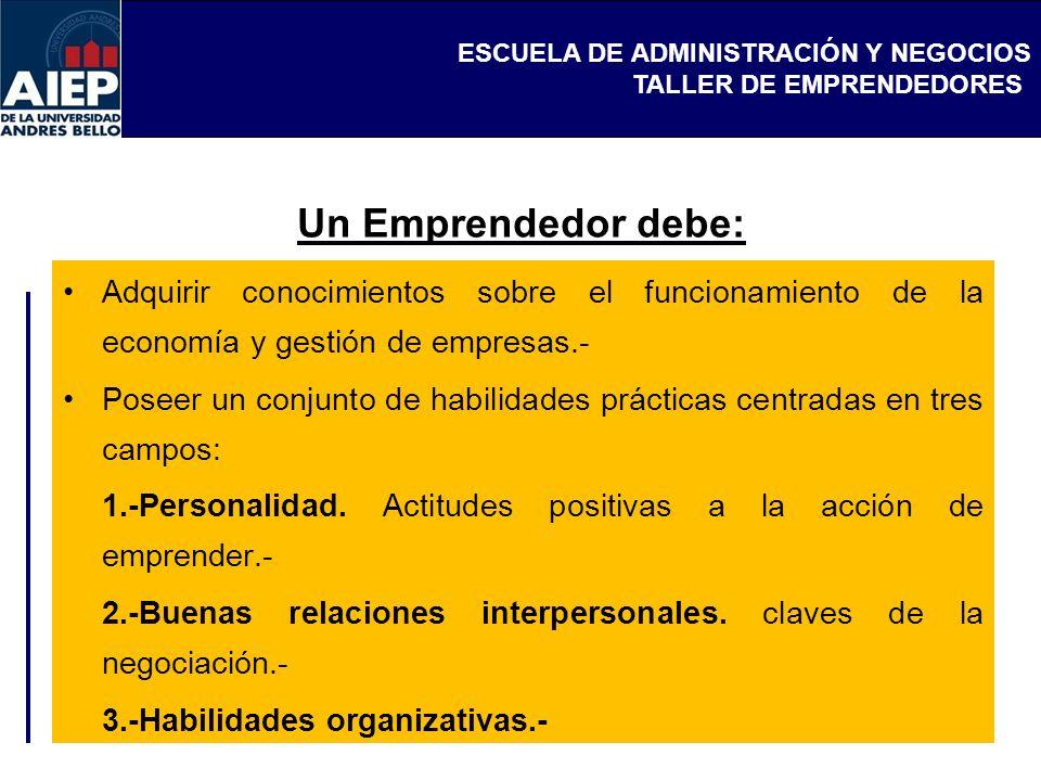 Un Emprendedor debe: Adquirir conocimientos sobre el funcionamiento de la economía y gestión de empresas.-