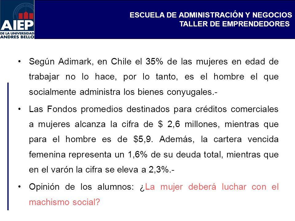 Según Adimark, en Chile el 35% de las mujeres en edad de trabajar no lo hace, por lo tanto, es el hombre el que socialmente administra los bienes conyugales.-