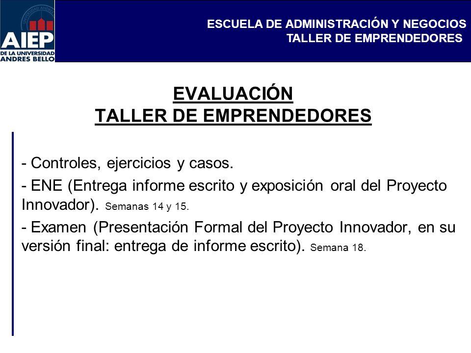 EVALUACIÓN TALLER DE EMPRENDEDORES