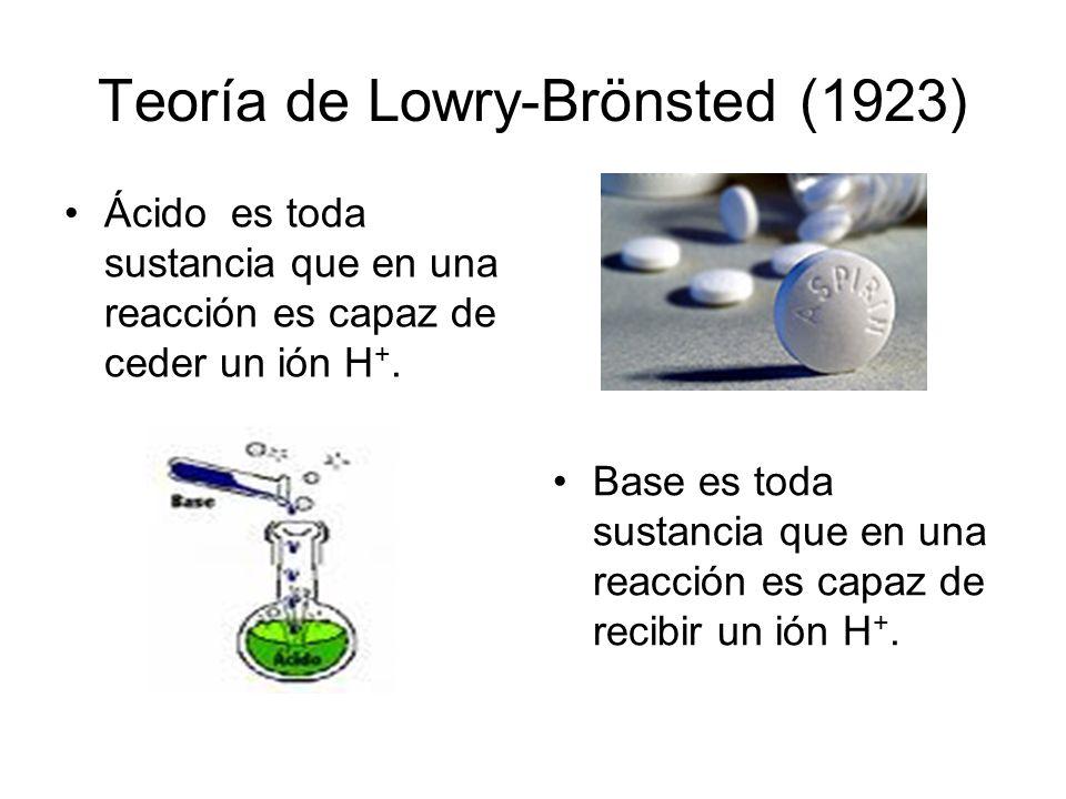 Teoría de Lowry-Brönsted (1923)