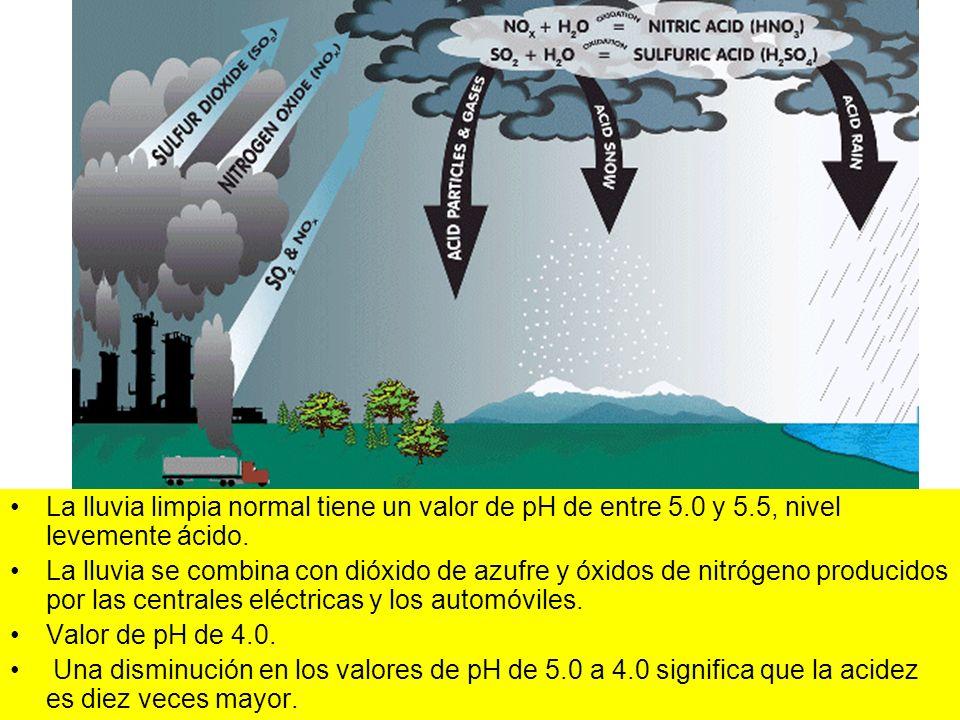 La lluvia limpia normal tiene un valor de pH de entre 5. 0 y 5