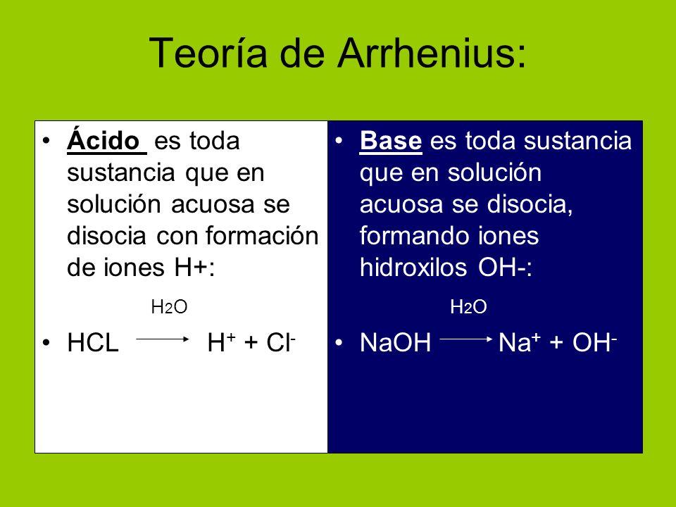 Teoría de Arrhenius:Ácido es toda sustancia que en solución acuosa se disocia con formación de iones H+: