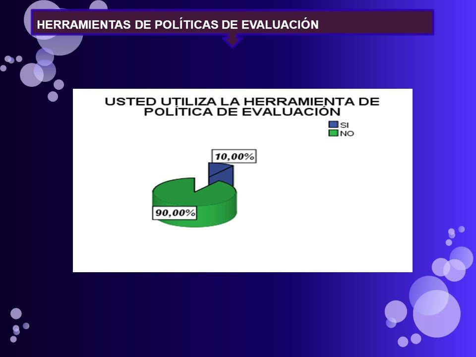 HERRAMIENTAS DE POLÍTICAS DE EVALUACIÓN