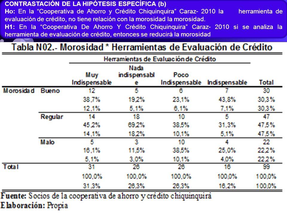 CONTRASTACIÓN DE LA HIPÓTESIS ESPECÍFICA (b)