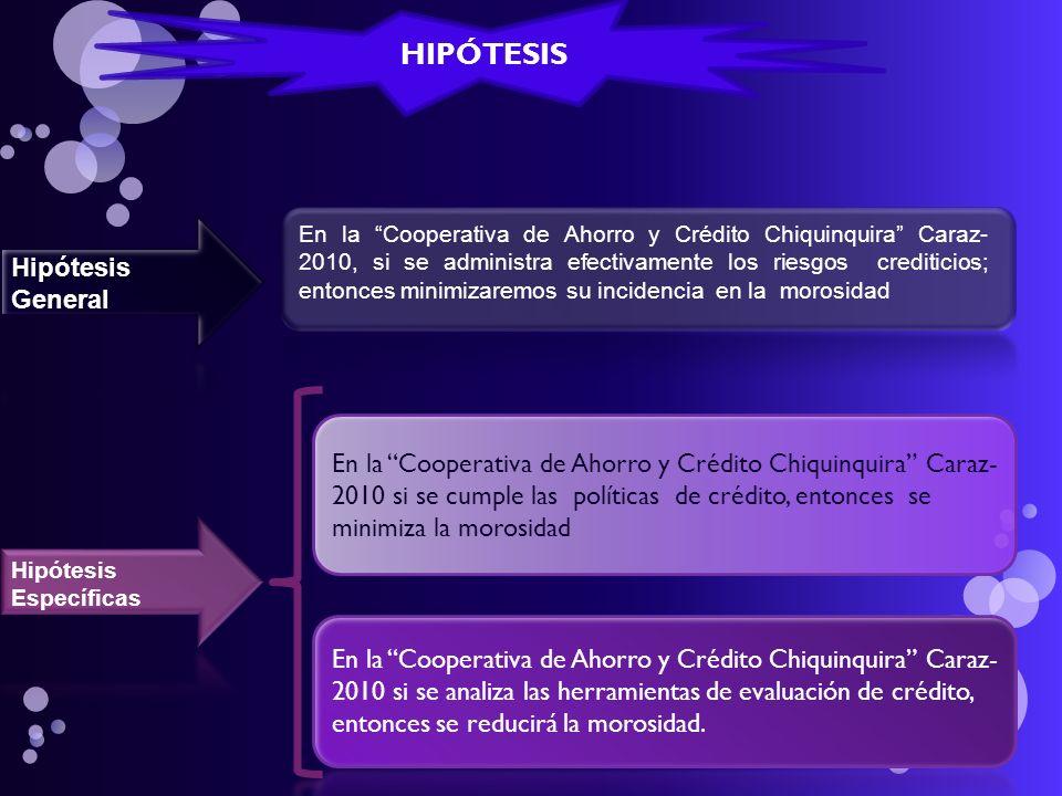 HIPÓTESIS Hipótesis General