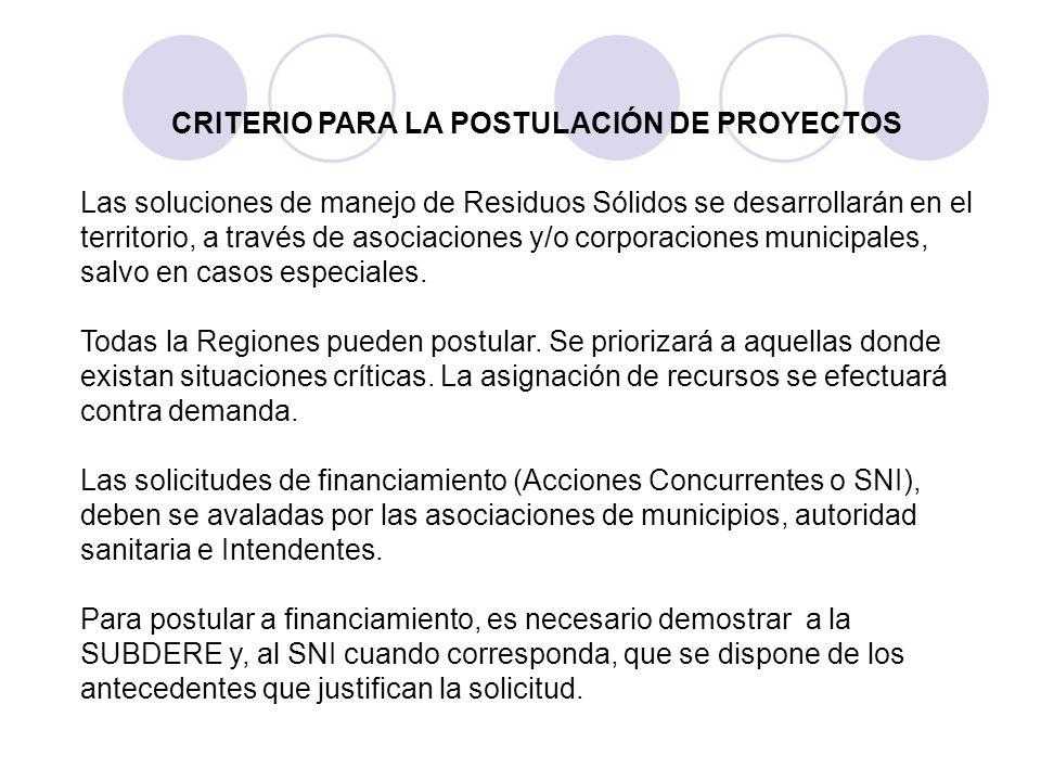 CRITERIO PARA LA POSTULACIÓN DE PROYECTOS