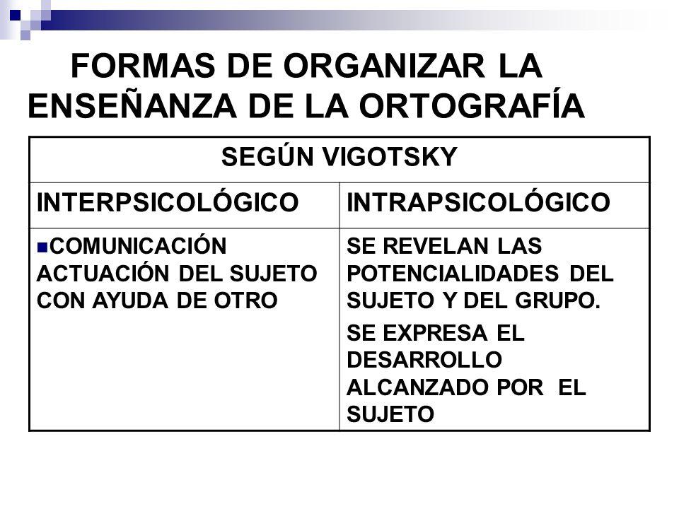 FORMAS DE ORGANIZAR LA ENSEÑANZA DE LA ORTOGRAFÍA