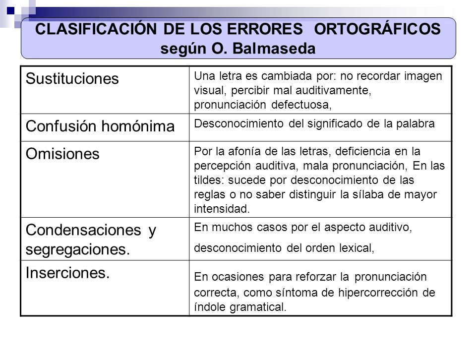 CLASIFICACIÓN DE LOS ERRORES ORTOGRÁFICOS