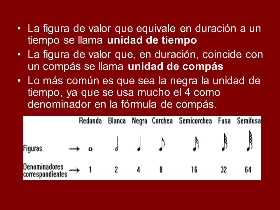 La figura de valor que equivale en duración a un tiempo se llama unidad de tiempo