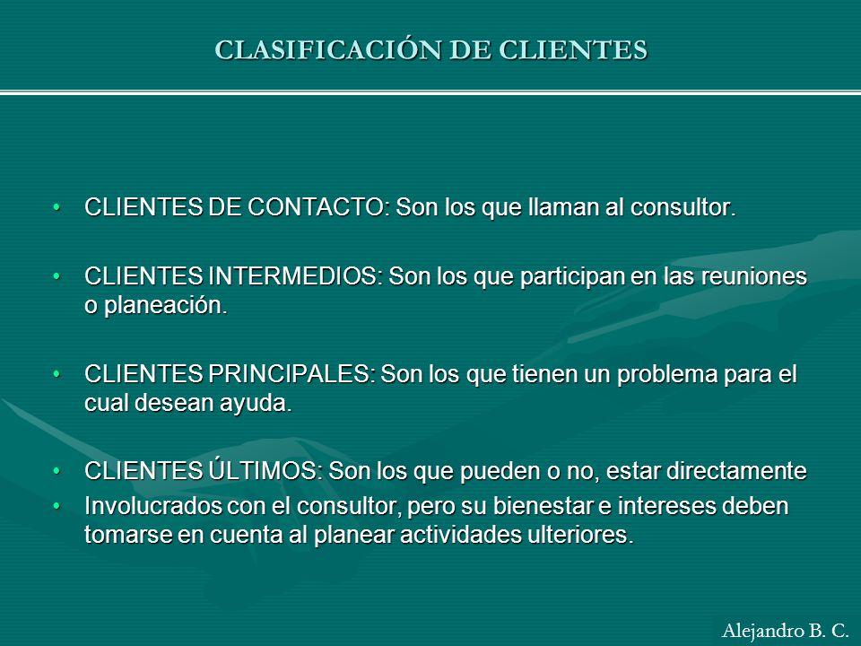 CLASIFICACIÓN DE CLIENTES