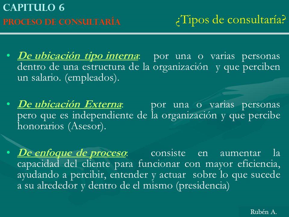 ¿Tipos de consultaría Capitulo 6. Proceso de consultaría.