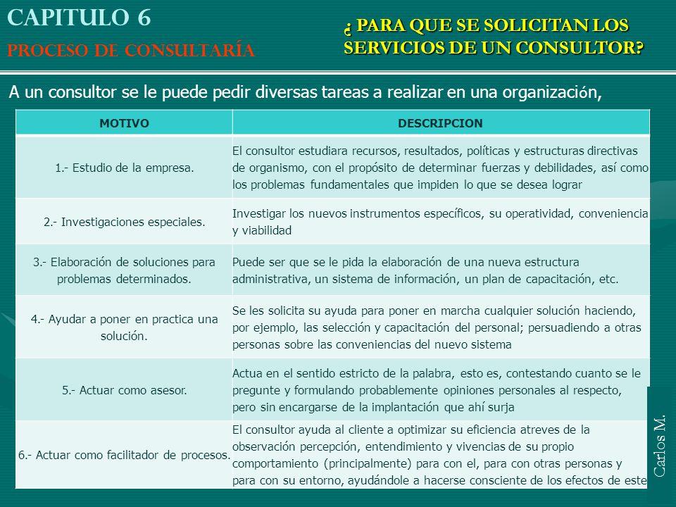 Capitulo 6 ¿ PARA QUE SE SOLICITAN LOS SERVICIOS DE UN CONSULTOR