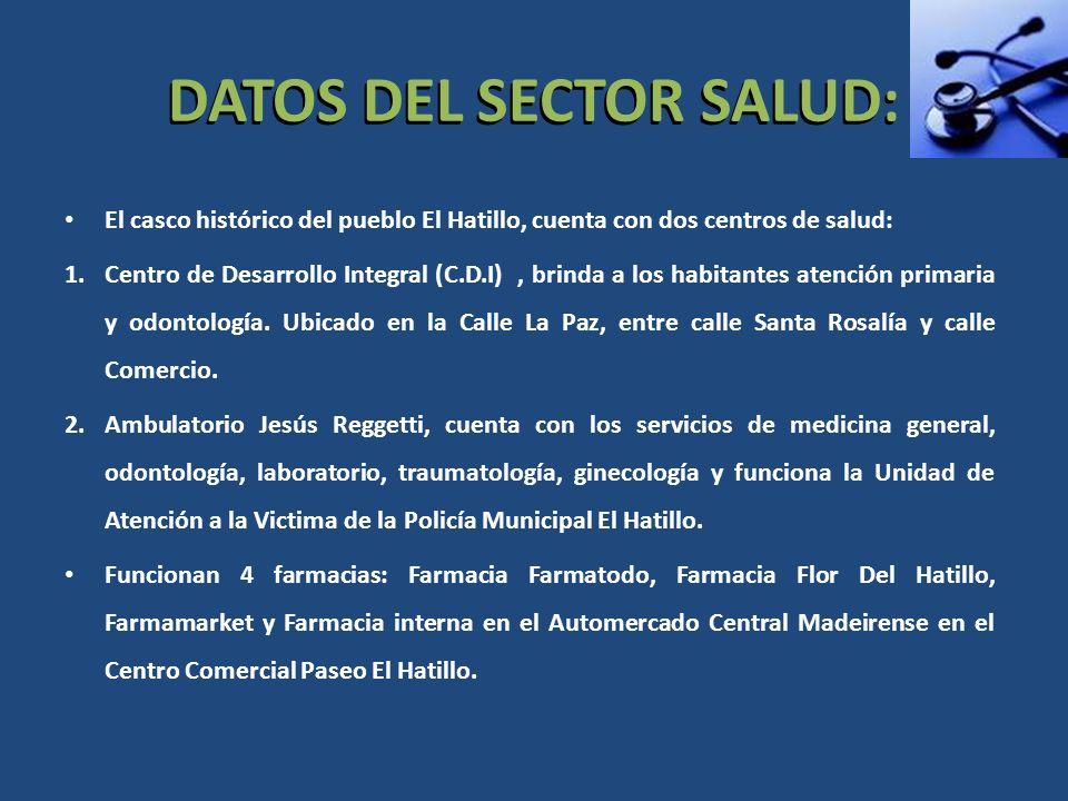 DATOS DEL SECTOR SALUD: