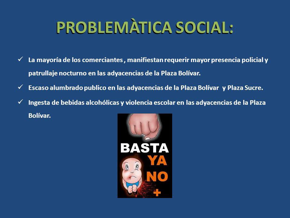 PROBLEMÀTICA SOCIAL: