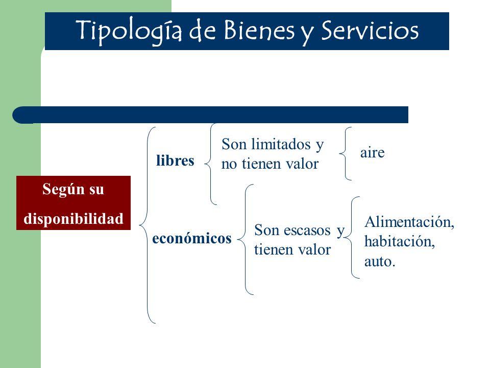 Tipología de Bienes y Servicios