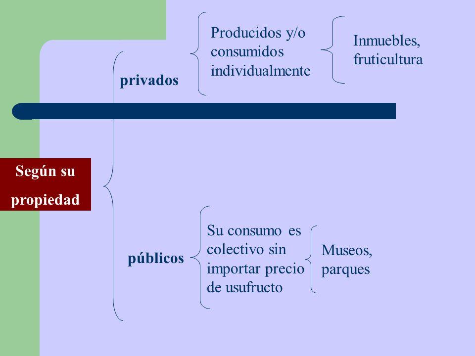 Producidos y/o consumidos individualmente