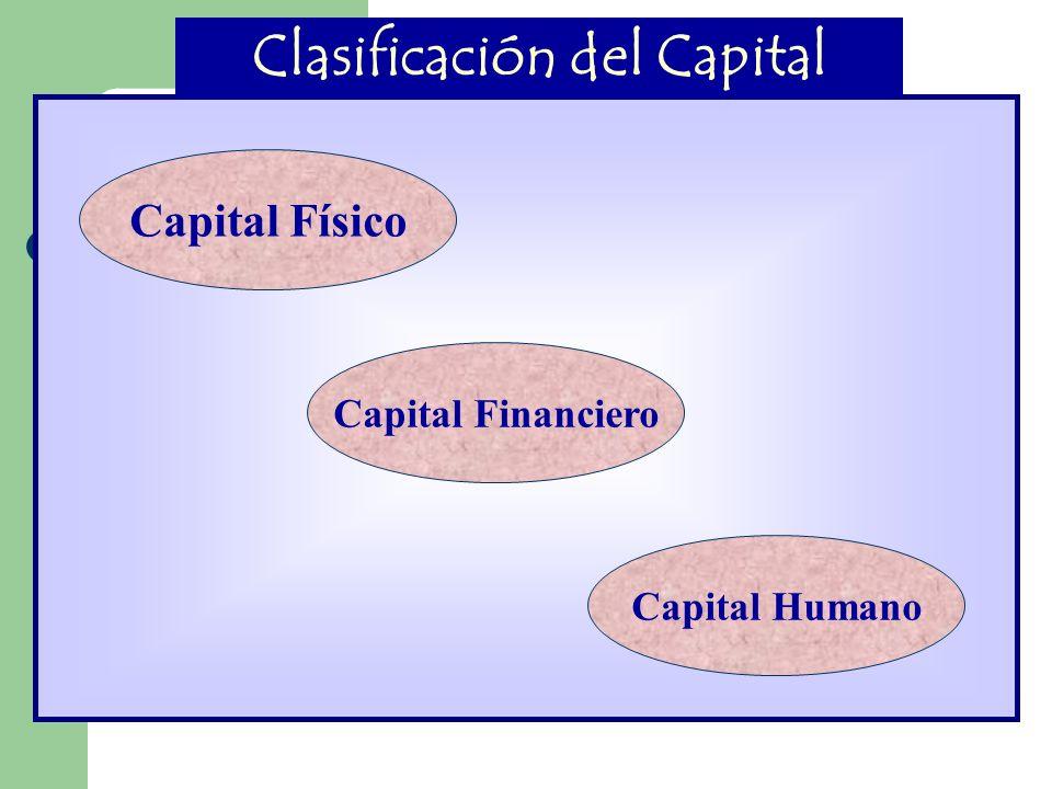 Clasificación del Capital