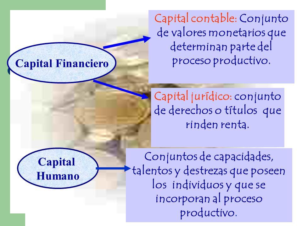 Capital jurídico: conjunto de derechos o títulos que rinden renta.
