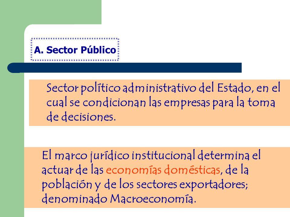 A. Sector Público Sector político administrativo del Estado, en el cual se condicionan las empresas para la toma de decisiones.