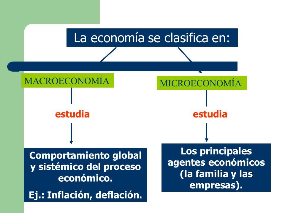 La economía se clasifica en: