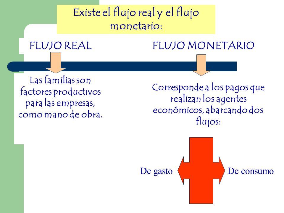 Existe el flujo real y el flujo monetario:
