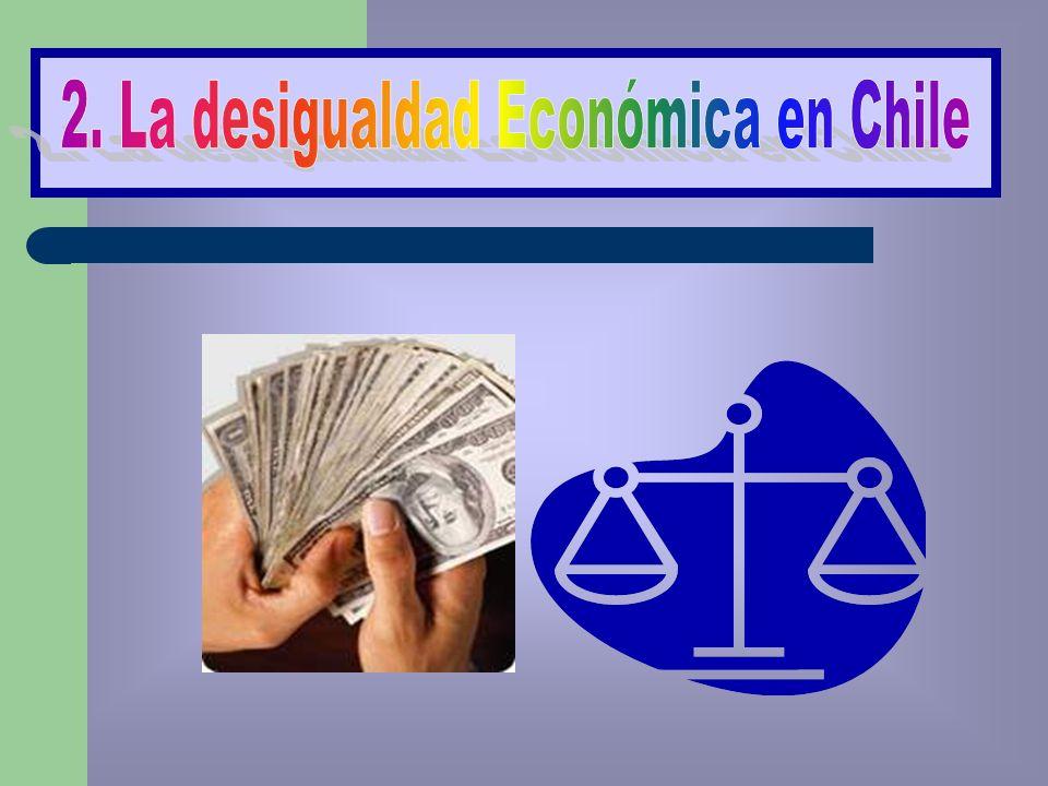 2. La desigualdad Económica en Chile