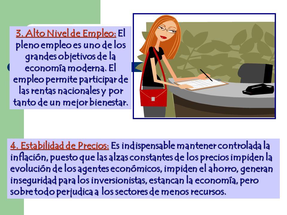 3. Alto Nivel de Empleo: El pleno empleo es uno de los grandes objetivos de la economía moderna. El empleo permite participar de las rentas nacionales y por tanto de un mejor bienestar.