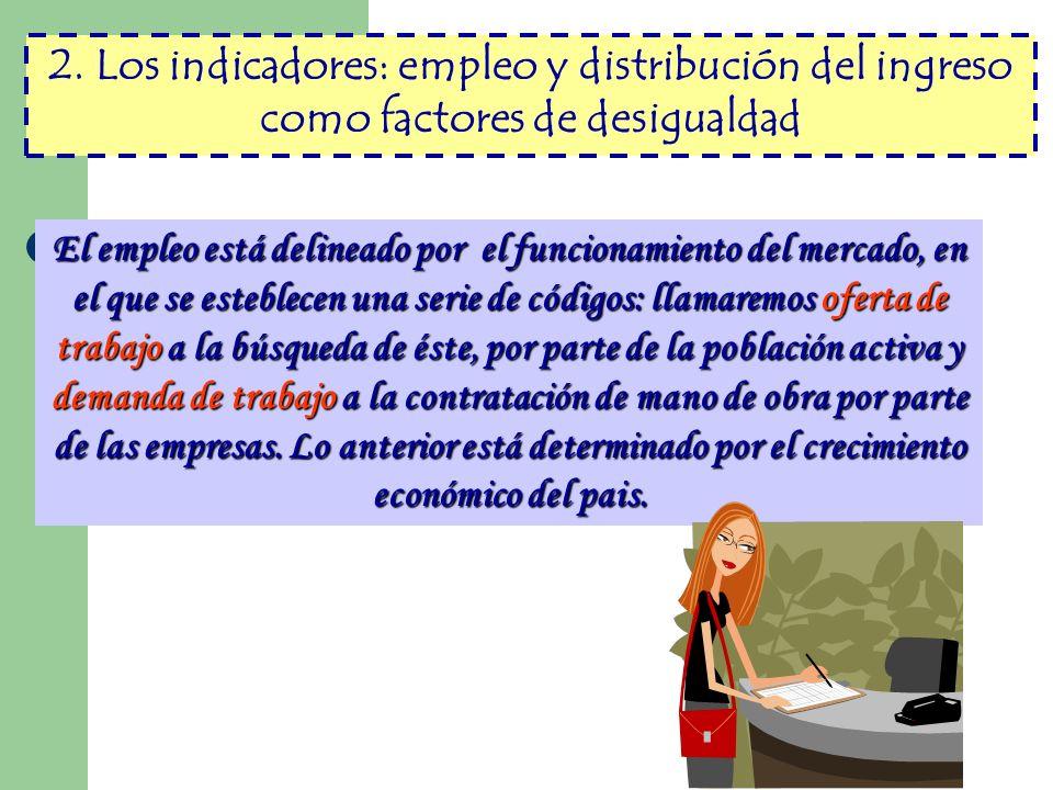 2. Los indicadores: empleo y distribución del ingreso como factores de desigualdad