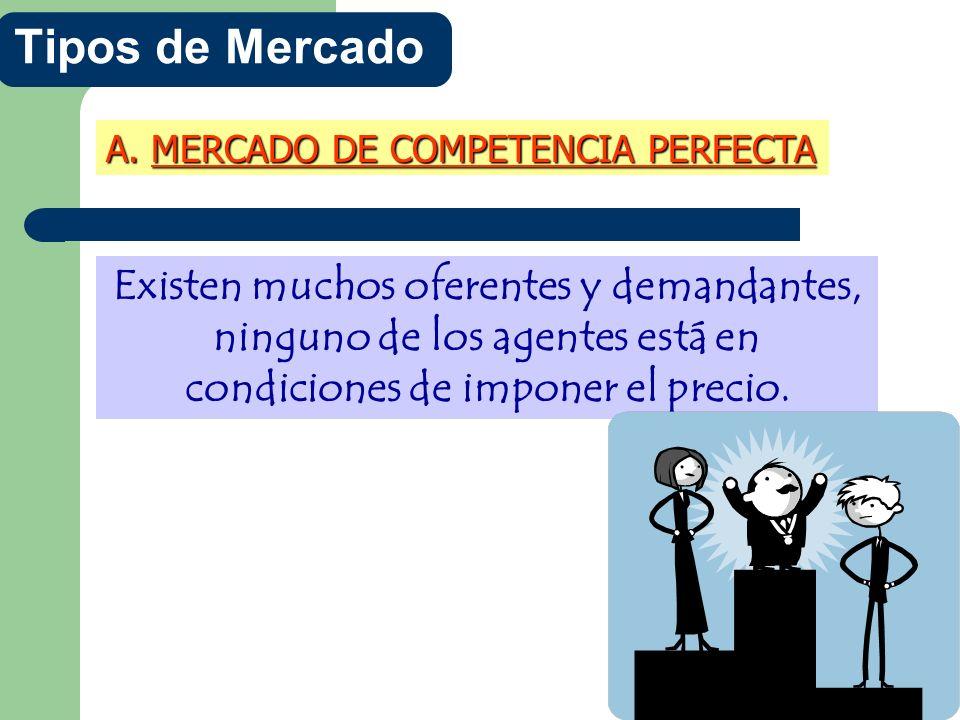 Tipos de Mercado A. MERCADO DE COMPETENCIA PERFECTA.