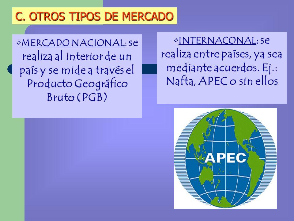 C. OTROS TIPOS DE MERCADO