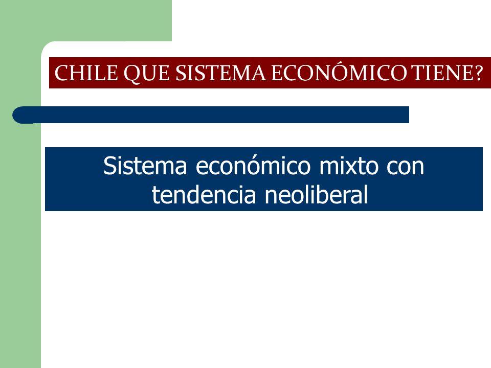 Sistema económico mixto con tendencia neoliberal.