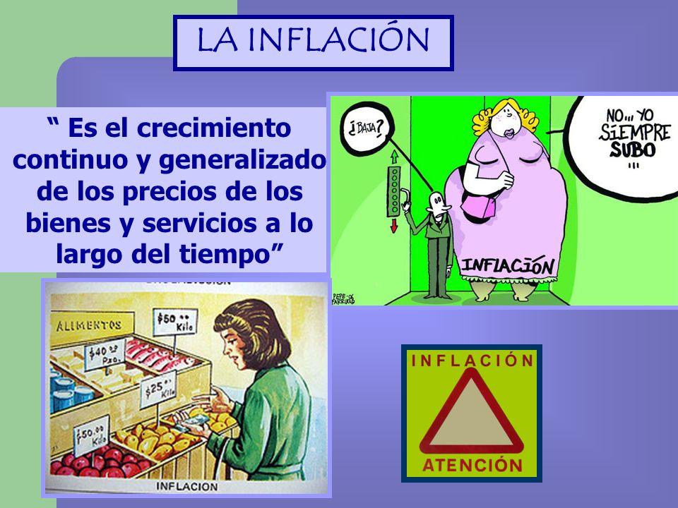 LA INFLACIÓN Es el crecimiento continuo y generalizado de los precios de los bienes y servicios a lo largo del tiempo