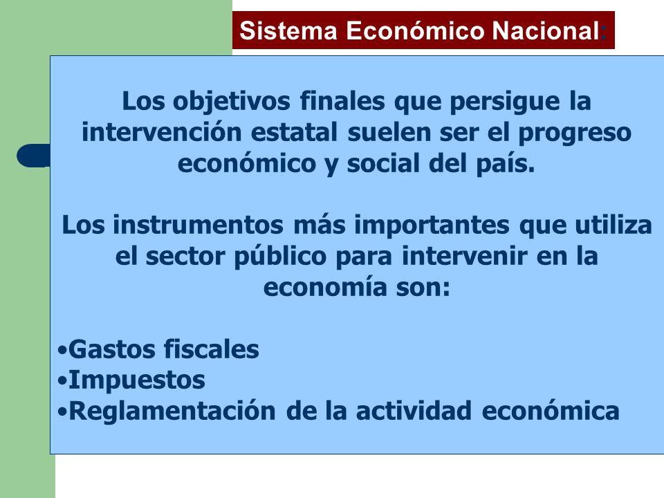 Sistema Económico Nacional: