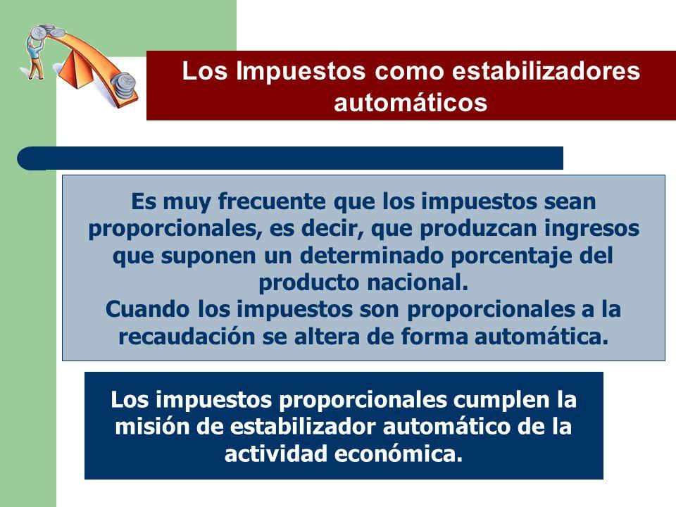 Los Impuestos como estabilizadores automáticos