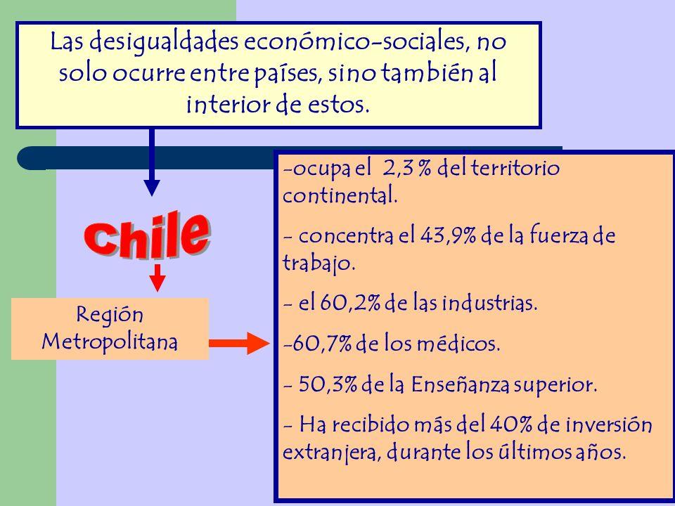 Las desigualdades económico-sociales, no solo ocurre entre países, sino también al interior de estos.