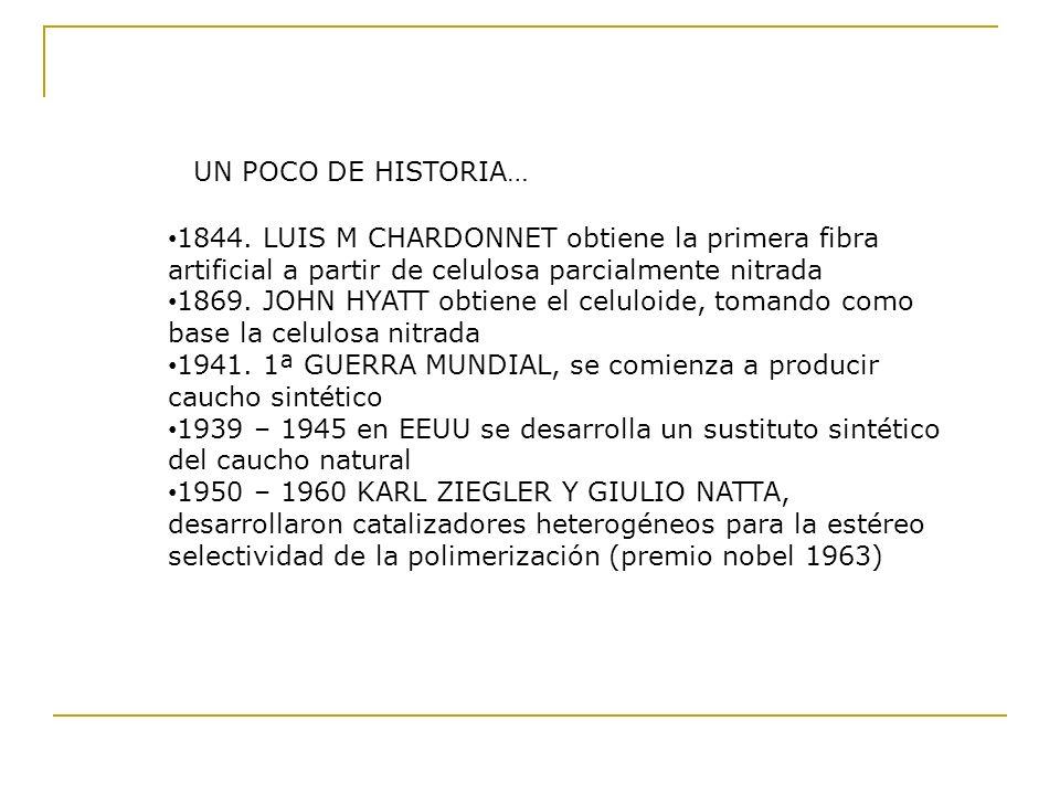 UN POCO DE HISTORIA… 1844. LUIS M CHARDONNET obtiene la primera fibra artificial a partir de celulosa parcialmente nitrada.