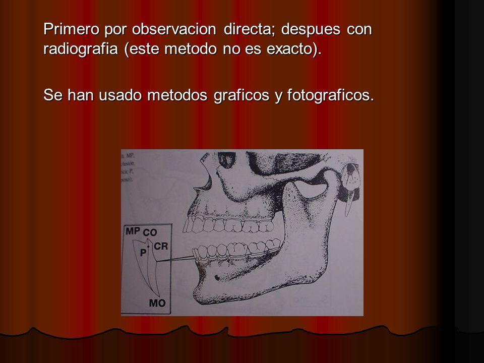 Primero por observacion directa; despues con radiografia (este metodo no es exacto).