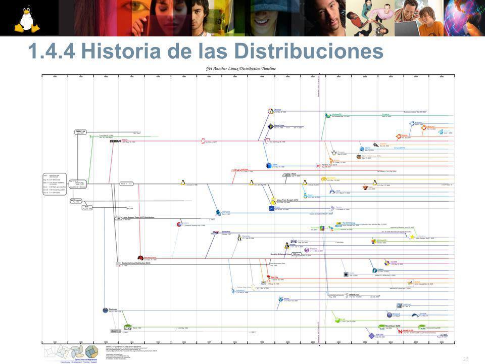 1.4.4 Historia de las Distribuciones