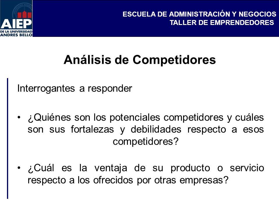 Análisis de Competidores