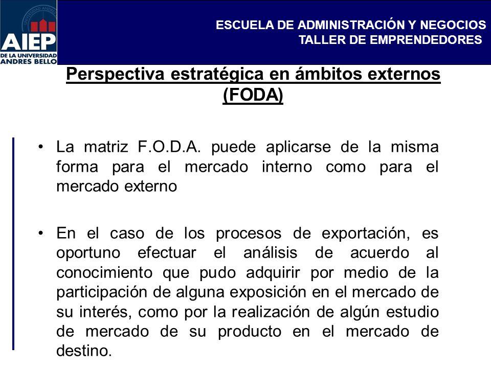 Perspectiva estratégica en ámbitos externos (FODA)