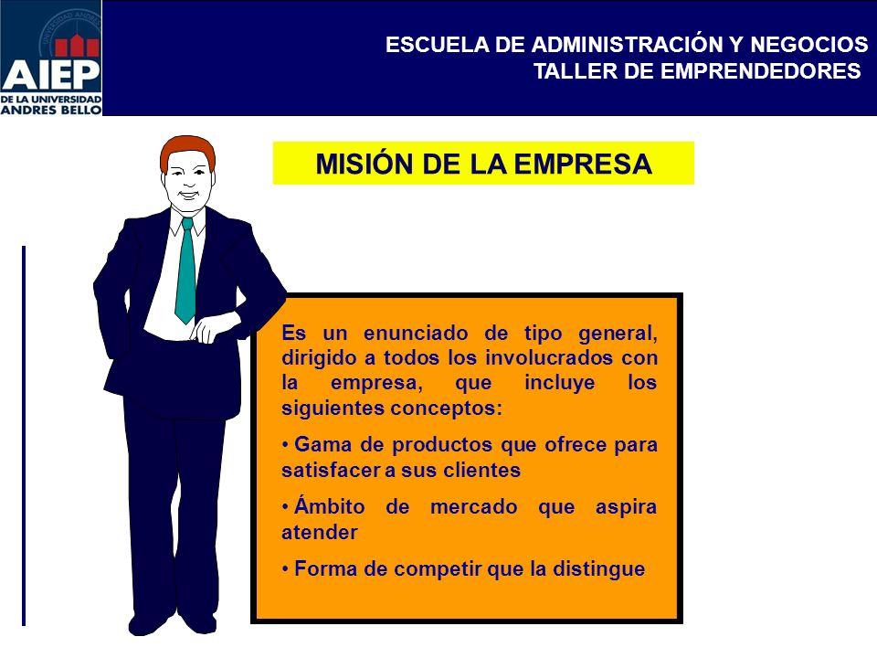 MISIÓN DE LA EMPRESA Es un enunciado de tipo general, dirigido a todos los involucrados con la empresa, que incluye los siguientes conceptos: