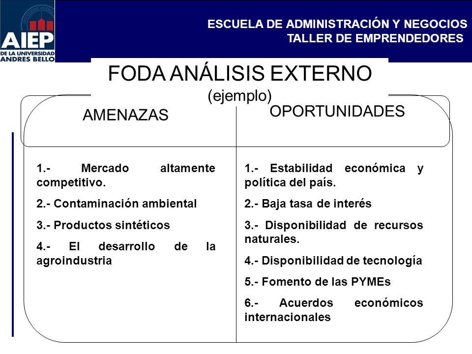 FODA ANÁLISIS EXTERNO (ejemplo)