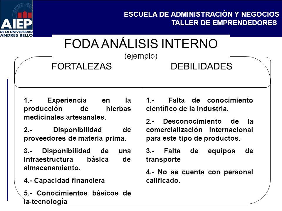 FODA ANÁLISIS INTERNO (ejemplo)