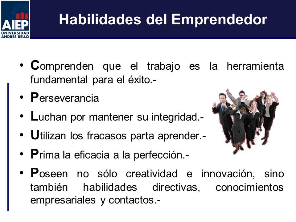 Habilidades del Emprendedor
