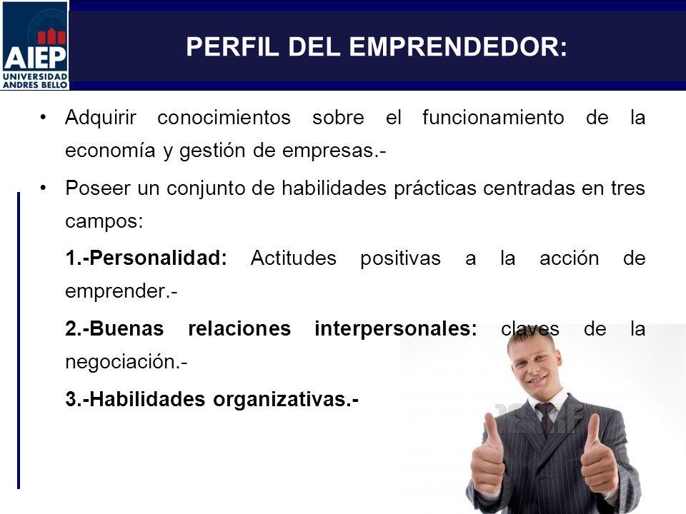PERFIL DEL EMPRENDEDOR: