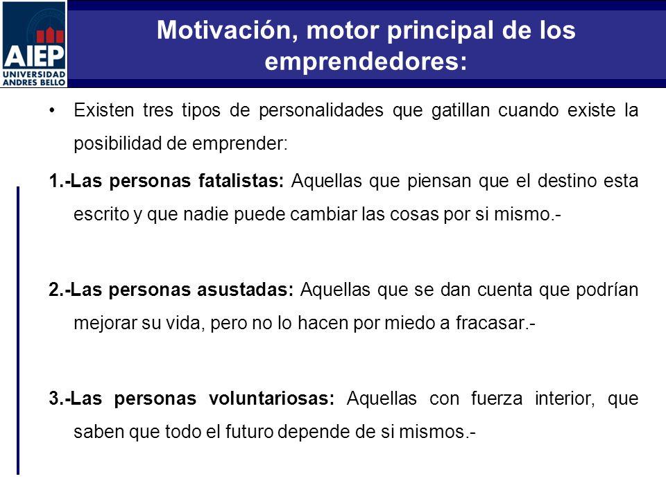 Motivación, motor principal de los emprendedores: