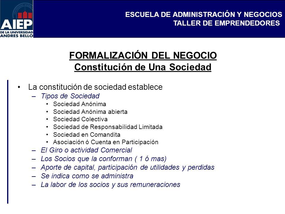 FORMALIZACIÓN DEL NEGOCIO Constitución de Una Sociedad