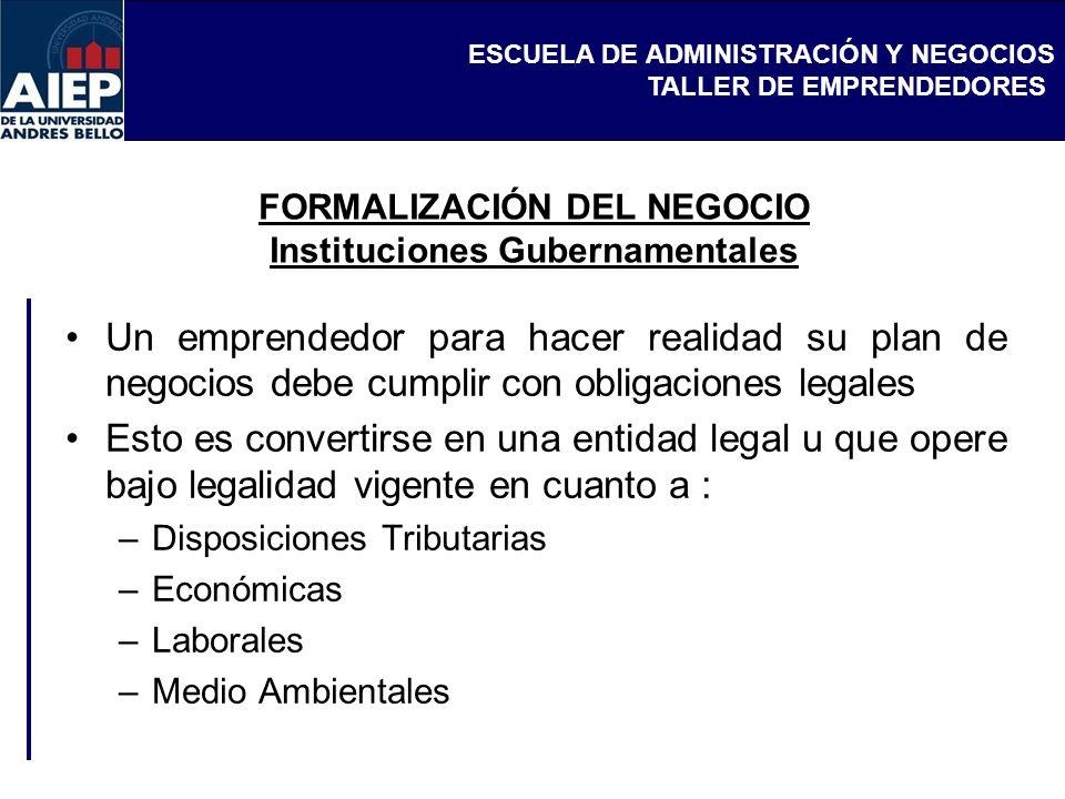 FORMALIZACIÓN DEL NEGOCIO Instituciones Gubernamentales